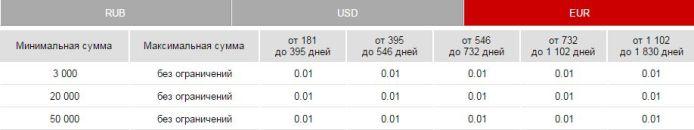 комфорт евро
